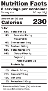 FDA New Proposed Nutrition Facts Panel