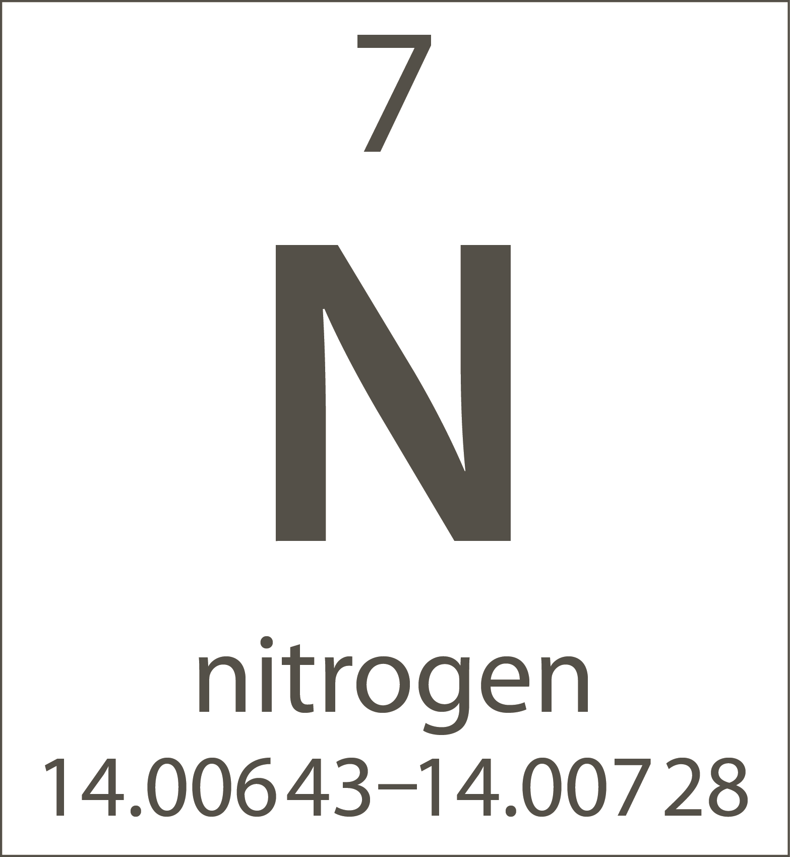 Nitrogen Periodic Table of Elements