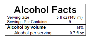 The following Alcohol Facts statement illustrates an acceptable panel display for a 750 milliliter bottle of wine containing 14 percent alcohol by volume.